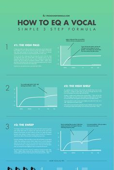 Learn my simple 3 step method for EQing your vocal tracks to sound clear, professional, and stand out in the mix… Download my 'How to EQ a Vocal' infographic – it's free!