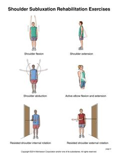 14 Best Exercise - Shoulder/Subluxation images in 2018 | Arm