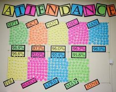 Monthly Attendance Goal Attendance Incentives, Attendance Board, Classroom Attendance, Attendance Tracker, Student Attendance, Attendance Ideas, Classroom Organization, Classroom Birthday, Classroom Door