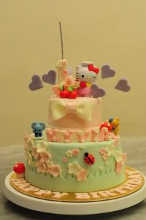 Hello Kitty bday cake 28