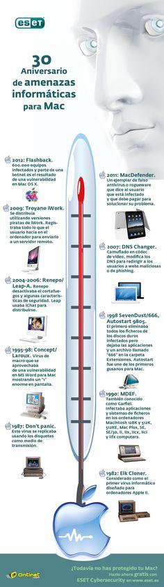 30 años de historia de los virus en Mac #infografia (pinned by @lovile)