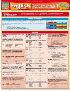 English Fundamentals 1.Download this review guide and improve your grades…