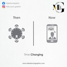 Then And Now Posters Perfectly Relates How Life Has Changed For This New Generation. Online Marketing Services, Facebook Marketing, Social Media Marketing, Digital Marketing, Social Campaign, Social Advertising, Business Meeting, Social Media Graphics, Web Development