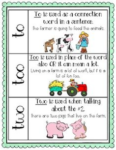 COMMON HOMOPHONE ANCHOR CHARTS FREEBIE - TeachersPayTeachers.com