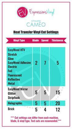 Silhouette Cameo Vinyl Cut Settings Chart