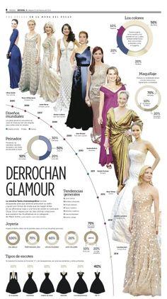 Derrochan glamour
