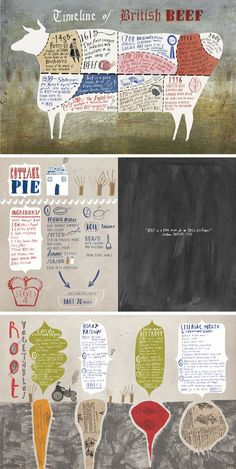 Pages from British Beef recipe book by Sara Mulvanny