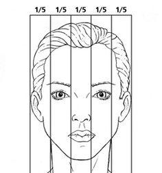 Your Perfect Nose | Allure Rhinoplasty | Rawnsley Plastic Surgery
