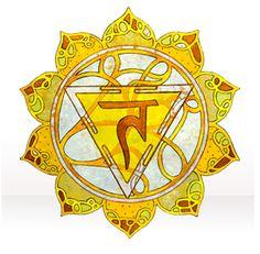 Chakras en clase de Yoga: 3. Manipura