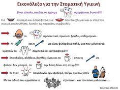 Δραστηριότητες, παιδαγωγικό και εποπτικό υλικό για το Νηπιαγωγείο & το Δημοτικό: ΣΤΟΜΑΤΙΚΗ ΥΓΙΕΙΝΗ