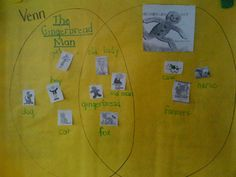 Gingerbread Compare and contrast books and other activities