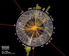 Physicists at CERN--the particle accelerator complex on the Swiss-French border-- they've found proof of the Higgs boson elementary particle, predicted by the Standard Model of physics.