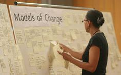 Climate, Mind, and Behavior Symposium June 2013
