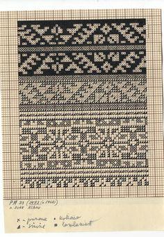 latvia - Eesti muuseumide veebivärav - N. Knitting Charts, Knitting Stitches, Knitting Patterns, Fair Isle Chart, Knitted Mittens Pattern, Norwegian Knitting, Moss Stitch, Cross Stitch Borders, Fair Isle Knitting