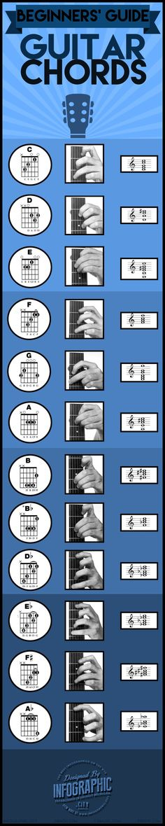Educational infographic & Data A Beginners Guide To Guitar Chords Infographic. Image Description A Beginners Guide To Guitar Chords Infographic Guitar Chords Beginner, Music Chords, Guitar For Beginners, Music Guitar, Piano Music, Playing Guitar, Ukulele, Learning Guitar, Sheet Music