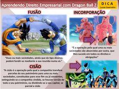 Dicas de Direito Empresarial com Dragon Ball Z