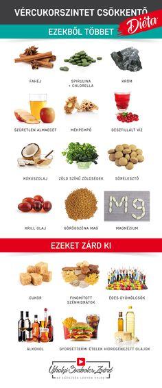 Healthy Eating Recipes, Food Hacks, Nutrition, Therapy, Healthy Food Recipes, Clean Eating Recipes, Healthy Recipes, Healthy Cooking Recipes
