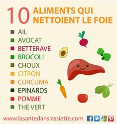 Diabetes diet 662029213957508769 - Aliment nettoie le foie Source by carolegalberto Holistic Nutrition, Proper Nutrition, Diet And Nutrition, Health And Wellness, Nutrition Tracker, Complete Nutrition, Cucumber Nutrition, Quinoa Nutrition, Nutrition Poster