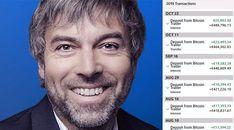 """Petr Kellner investuje 1,5 milionu eur do startupu a říká, že """"zde se nachází budoucnost"""" Richard Branson, Conversation, Finance, Interview, The Unit, Technology, Waiting Staff, Economics"""