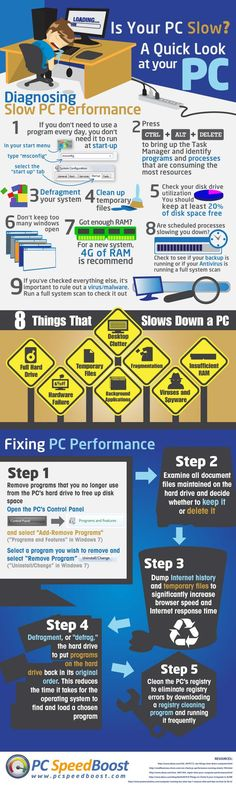 Once you learn the 9 ways to boost PC speed and the 8 reasons your computer is running slow, life somehow gets easier. Slow Computer, Computer Basics, Computer Coding, Computer Help, Computer Internet, Computer Repair, Computer Technology, Computer Programming, Computer Science