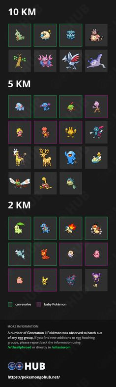 pokemon-go-generation-2-egg-chart