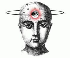 Chakras 101: The Third Eye Chakra | Spirit Science