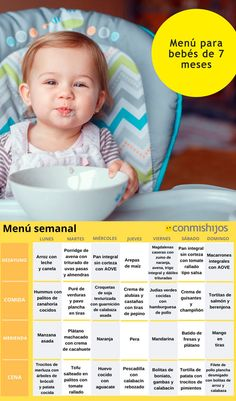 Baby Led Weaning First Foods, Baby First Foods, Ivana, Baby Feeding, Meals For One, Baby Food Recipes, New Baby Products, Pregnancy, Maternity