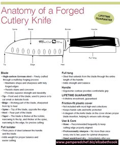 The ins and outs of Pampered Chef's Forged Cutlery Knife. www.pamperedchef.biz/elizabethcook