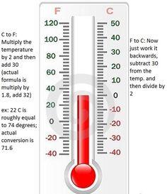 12 Hacks matemáticas útiles que no te enseñan en la escuela-Cómo Convertir Fahrenheit a Celsius