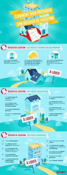 Comment construire une maison (liste aide-mémoire étape par étape
