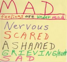 Based on the Dyadic Developmental Psychotherapy model for individuals with attachment challenges it is helpful to visually guide kids to explore what feelings are under mad