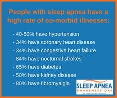 Sleep Disorders Australia :: Sleep Apnea Awareness Day Obstructive Sleep Apnoea, Holter Monitor, Idiopathic Hypersomnia, Sleep Clinic, Sleep Studies, Medical Research, Kidney Disease, Sleep Apnea, Feel Tired