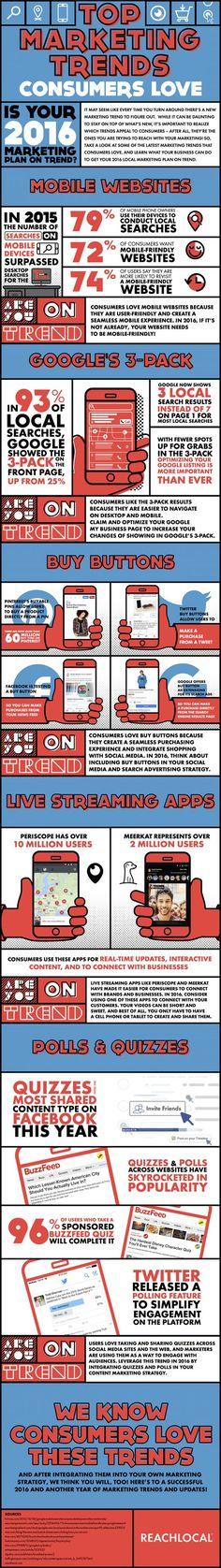 Nuevas tendencias de marketing para llegar a los consumidores [Infografía]