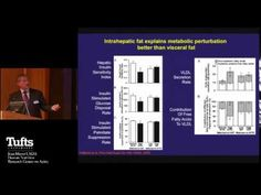 ▶ Robert Lustig, MD, What is Metabolic Syndrome, and Why are Children Getting It? - YouTube