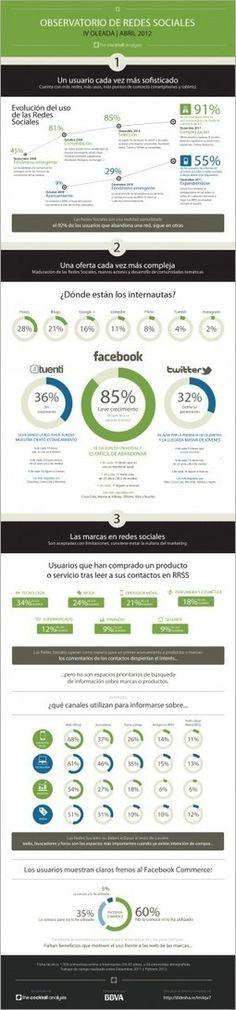 Cómo usamos las redes sociales en España (abril/2012) #infografia #infographic#socialmedia