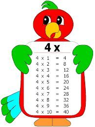 School Coloring Pages, Multiplication, Maths, Yoshi, September, Activities, Multiplication Chart Printable, Printables, School