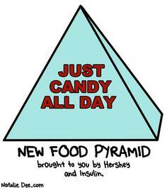 privatized food pyramid. #nataliedee