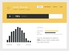 Solar Energy Usage Monitor UI