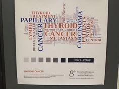 Thyroid Cancer - Word Cloud