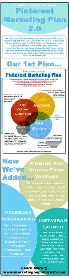 #Pinterest #Marketing Plan 2.0 [Infographic] - Pinning now to view later!