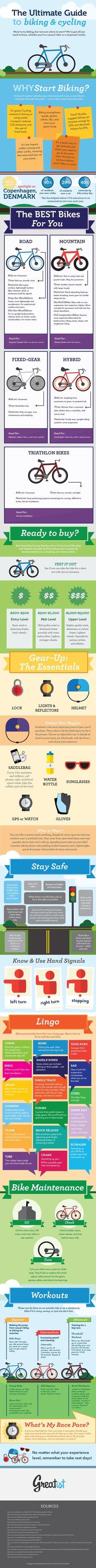 The Ultimate Guide to Biking and Cycling #biking #cycling #workout