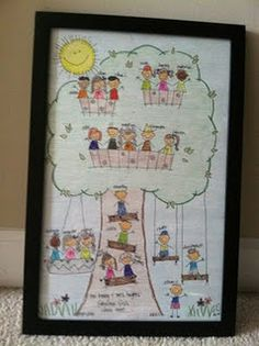 classroom family tree, thinking I should make one of these for every one of my students for an end of year gift
