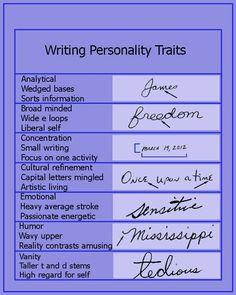 handwriting analysis - Google Search
