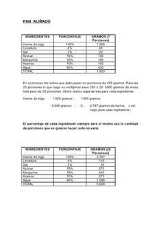 PAN ALIÑADO    INGREDIENTES           PORCENTAJE             GRAMOS (7                                                Porc...