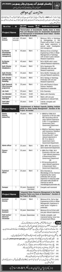 Pakistan Council of Research In Water Resources Islamabad Jobs Project Director No of position 01 Qualification minimum M.Sc 15 Years team Leader Experience