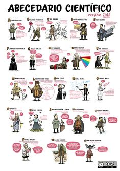 Historieta/History in comics - Scientific Alphabet This resource is presented as. Science Facts, Science Resources, Science Education, Teaching Science, Science For Kids, Science Experiments, Science And Nature, Science And Technology, Professor Pesquisador
