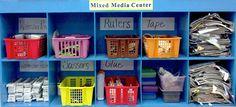 Miss Kite's Art Experience for the Elementary Artist: Classroom Art Center Station Organization