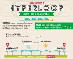INFOGRAPHIC: Inside Elon Musk's Hyperloop – Will It Be the 5th Form of Transportation?