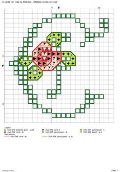 Alfabeto verde con rose: C