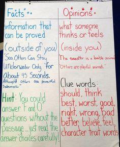 004 Fact and Opinion anchor chart 4th grade Anchor Charts